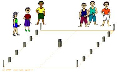 Das Kubb-Spiel und seine Regeln